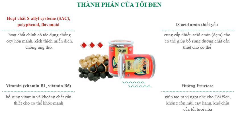 Công dụng của tỏi đen Kochi NB